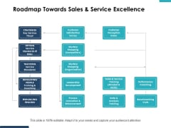 Roadmap Towards Sales And Service Excellence Ppt PowerPoint Presentation Infographics Template