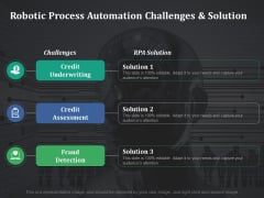Robotic Process Automation Challenges And Solution Ppt PowerPoint Presentation Infographic Template Graphics Template