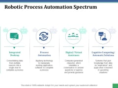 Robotic Process Automation Spectrum Ppt PowerPoint Presentation Gallery Designs