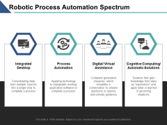 Robotic Process Automation Spectrum Ppt PowerPoint Presentation Infographics Slide Download