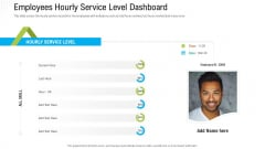 Robotization In Issues Management Employees Hourly Service Level Dashboard Ppt Pictures Maker PDF