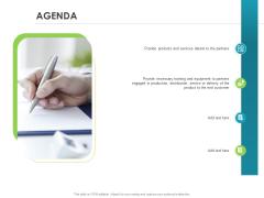 Robust Partner Sales Enablement Program Agenda Structure PDF