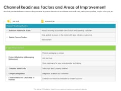 Robust Partner Sales Enablement Program Channel Readiness Factors And Areas Of Improvement Ideas PDF