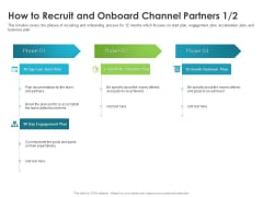 Robust Partner Sales Enablement Program How To Recruit And Onboard Channel Partners Break Introduction PDF