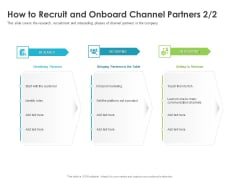Robust Partner Sales Enablement Program How To Recruit And Onboard Channel Partners Roles Inspiration PDF