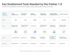 Robust Partner Sales Enablement Program Key Enablement Tools Needed By The Partner Close Professional PDF