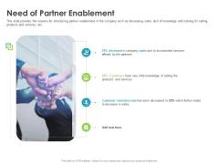 Robust Partner Sales Enablement Program Need Of Partner Enablement Structure PDF