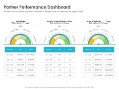 Robust Partner Sales Enablement Program Partner Performance Dashboard Rules PDF