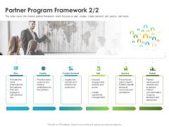 Robust Partner Sales Enablement Program Partner Program Framework Plan Summary PDF
