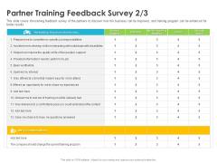 Robust Partner Sales Enablement Program Partner Training Feedback Survey Develop Structure PDF