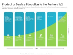 Robust Partner Sales Enablement Program Product Or Service Education To The Partners Best Elements PDF