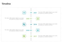 Robust Partner Sales Enablement Program Timeline Summary PDF