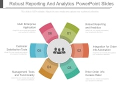 Robust Reporting And Analytics Powerpoint Slides