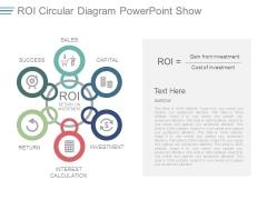 Roi Circular Diagram Powerpoint Show