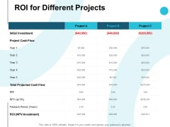 Roi For Different Projects Ppt PowerPoint Presentation Layouts Example Introduction
