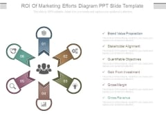 Roi Of Marketing Efforts Diagram Ppt Slide Template