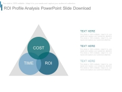 Roi Profile Analysis Powerpoint Slide Download