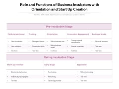 Role And Functions Of Business Incubators With Orientation And Start Up Creation Ppt PowerPoint Presentation Model Graphic Tips PDF