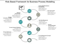 Role Based Framework For Business Process Modelling Ppt PowerPoint Presentation Portfolio Slide Portrait