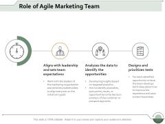 Role Of Agile Marketing Team Ppt Powerpoint Presentation Ideas Portrait