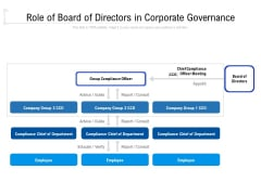 Role Of Board Of Directors In Corporate Governance Ppt Inspiration Graphic Tips PDF