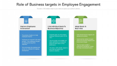 Role Of Business Targets In Employee Engagement Ppt Portfolio Sample PDF