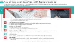 Role Of Centres Of Expertise In HR Transformations Inspiration PDF