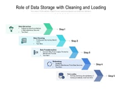 Role Of Data Storage With Cleaning And Loading Ppt PowerPoint Presentation File Infographic Template PDF