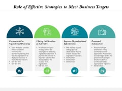 Role Of Effective Strategies To Meet Business Targets Ppt PowerPoint Presentation Icon Information PDF
