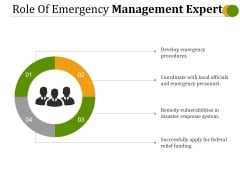 Role Of Emergency Management Expert Ppt PowerPoint Presentation Model