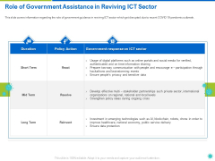 Role Of Government Assistance In Reviving ICT Sector Ppt Styles Vector PDF