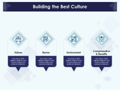 Role Of Human Resource In Workplace Culture Building The Best Culture Information PDF