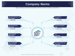 Role Of Human Resource In Workplace Culture Company Norms Background PDF