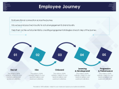 Role Of Human Resource In Workplace Culture Employee Journey Clipart PDF