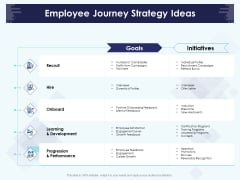 Role Of Human Resource In Workplace Culture Employee Journey Strategy Ideas Mockup PDF