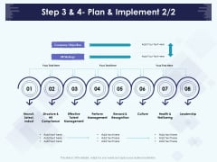 Role Of Human Resource In Workplace Culture Step 3 And 4 Plan And Implement Formats PDF
