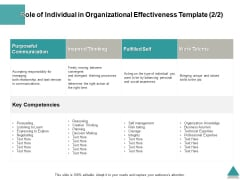 Role Of Individual In Organizational Effectiveness Business Acumen Ppt PowerPoint Presentation Pictures Portfolio