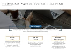 Role Of Individual In Organizational Effectiveness Communication Ppt PowerPoint Presentation Styles Inspiration