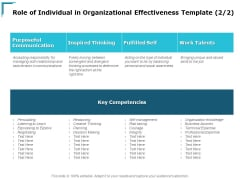 Role Of Individual In Organizational Effectiveness Template Communication Ppt PowerPoint Presentation Model Gallery