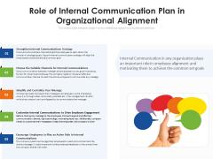 Role Of Internal Communication Plan In Organizational Alignment Ppt PowerPoint Presentation Ideas Inspiration PDF