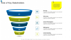Role Of Key Stakeholders Corporate Transformation Strategic Outline Information PDF