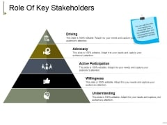 Role Of Key Stakeholders Ppt PowerPoint Presentation Slide