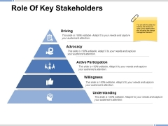Role Of Key Stakeholders Ppt PowerPoint Presentation Styles Clipart Images