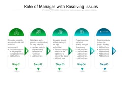 Role Of Manager With Resolving Issues Ppt PowerPoint Presentation Gallery File Formats PDF