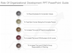Role Of Organizational Development Ppt Powerpoint Guide