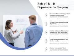 Role Of R D Department In Company Ppt PowerPoint Presentation Infographics Inspiration PDF