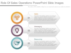 Role Of Sales Operations Powerpoint Slide Images