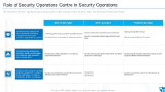 Role Of Security Operations Centre In Security Operations Structure PDF