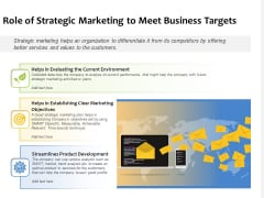 Role Of Strategic Marketing To Meet Business Targets Ppt PowerPoint Presentation Portfolio Rules PDF