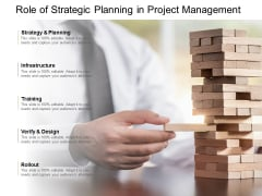 Role Of Strategic Planning In Project Management Ppt PowerPoint Presentation File Master Slide